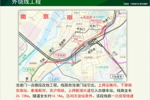 宁芜铁路外绕今签约挂地南师附中进驻今天楼市必知